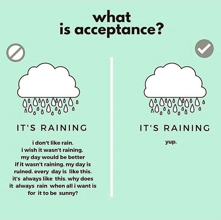 what is acceptance?